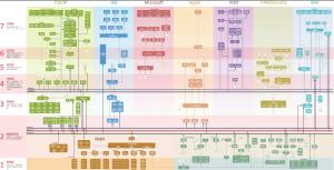 科来网络协议图